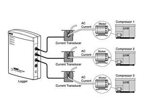电动机运行监控UX120-006M